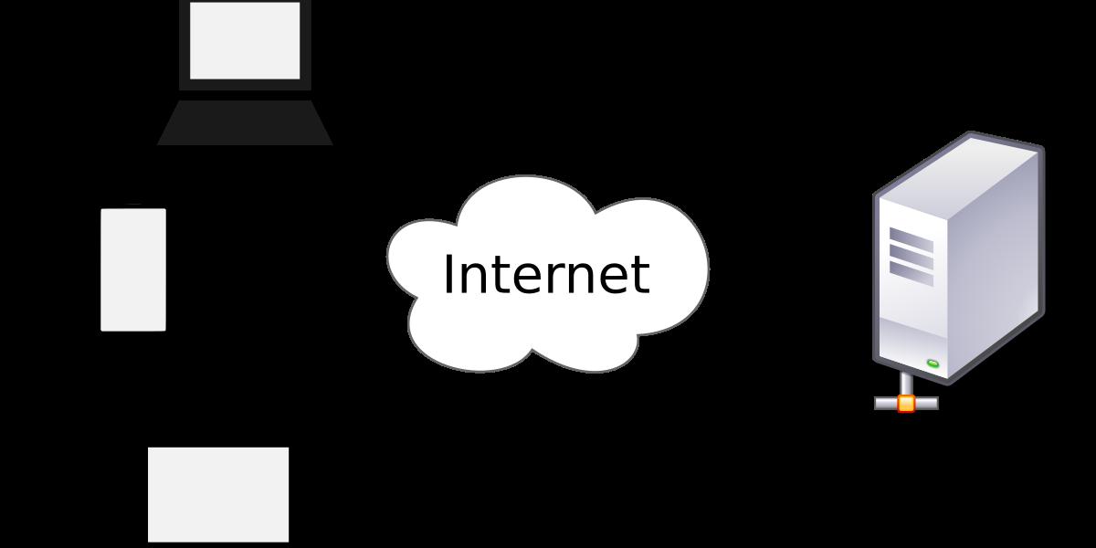 Apa yang Dimaksud dengan Server? | Republik SEO