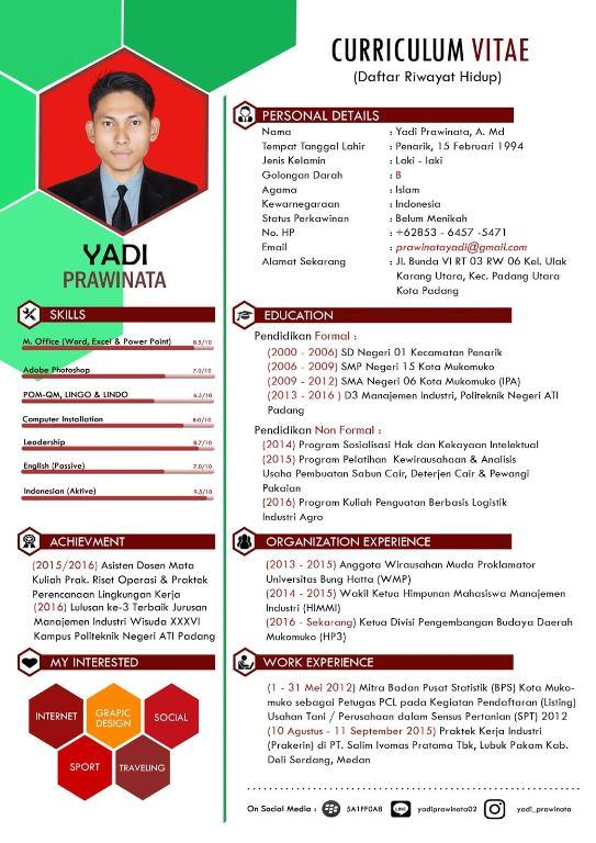 CV Kreatif kerja