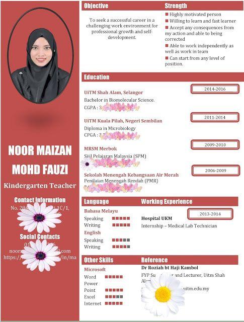 Contoh CV Kerja Menarik