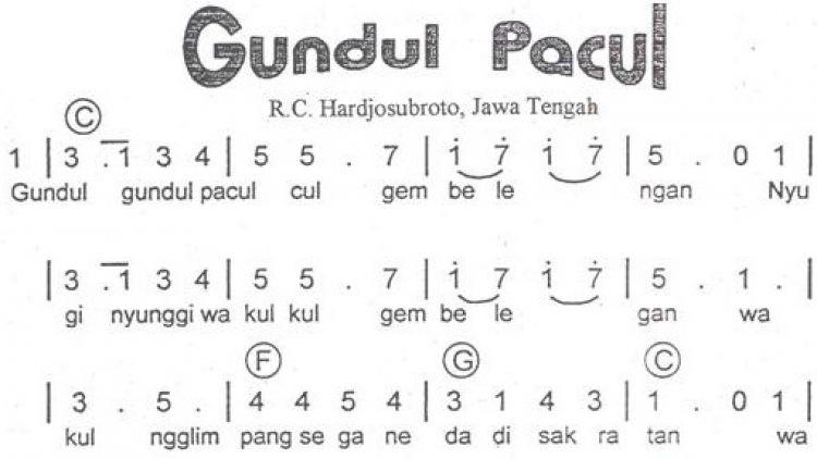 Lirik Lagu Daerah Jawa Tengah Gundul Pacul