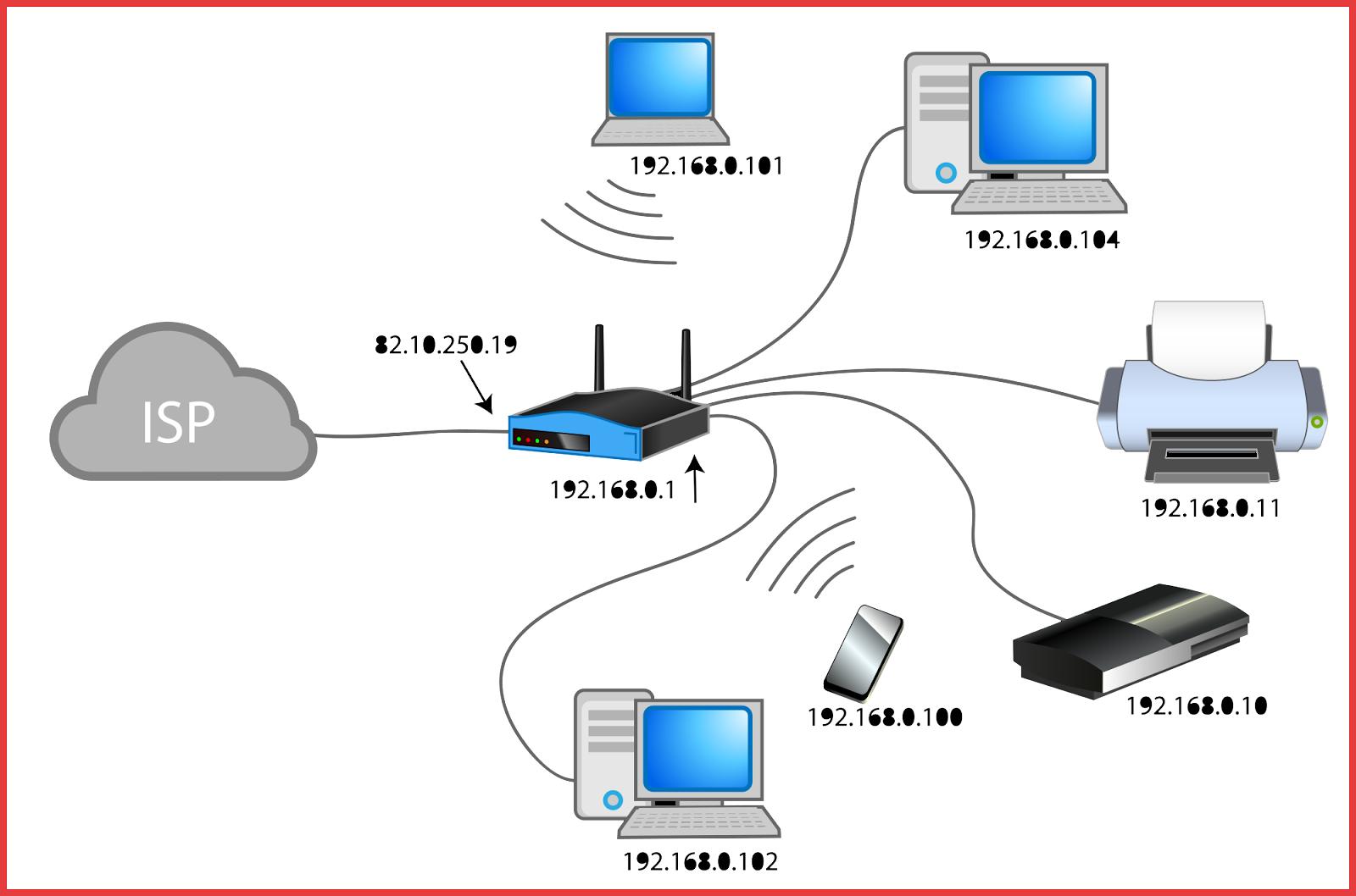 Mengenal Fungsi dan Jenis Internet Service Provider