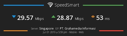 Speedsmart.net