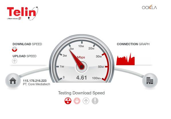 Speedtest.telin.co.id