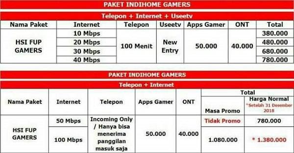 Paket Internet Indihome untuk Gamer