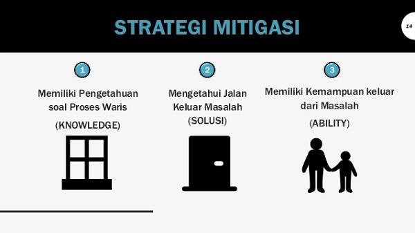 Strategi Mitigasi Bencana
