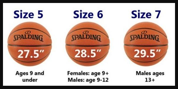 Mengenal Sejarah Bola Basket Mini