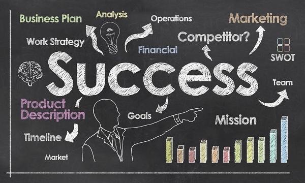 Beberapa Contoh Bisnis Plan