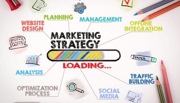 Konsep Strategi Pemasaran