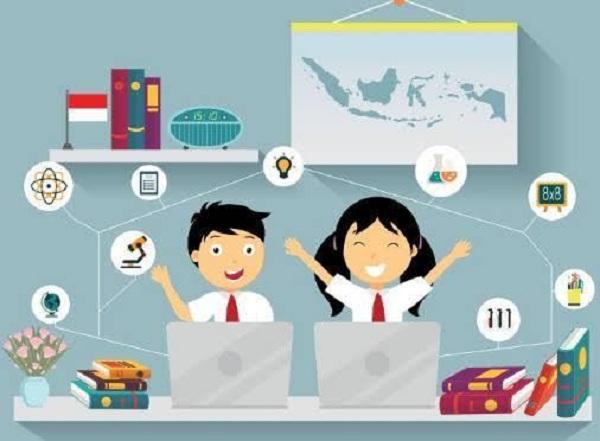 Jenis Ruang Lingkup Manajemen Pendidikan