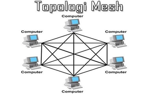 Kelebihan dan Kekurangan Topologi Mesh