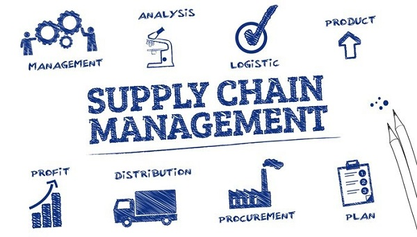 Manajemen Bisnis dalam Supply Chain Management