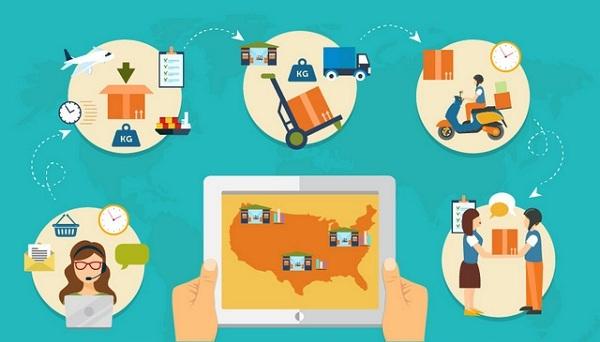 Tahapan dari Supply Chain Management